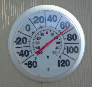 analog thermometer at about 68 Fahrenheit and 20 celsius