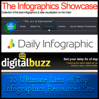 dhub Thumb%2527Info 10 of the Must Read Articles to Find Design Resources