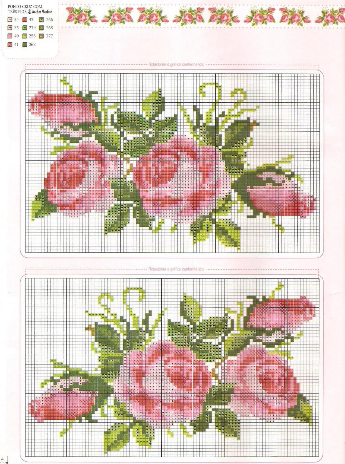 Para imprimir ou salvar o gráfico das rosas, clicar na figura para