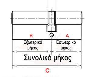 cylinder length
