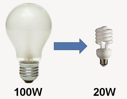 Guna lampu pendarfluor bagi menggantikan mentol filamen