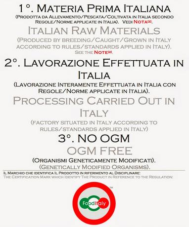 итальянское оливковое масло 2014 2015