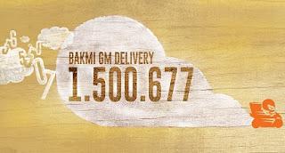 Daftar Harga Menu, Delivery, Harga Menu Bakmi GM, No Telp Baru Delivery BAKMI GM, 1.500.677,