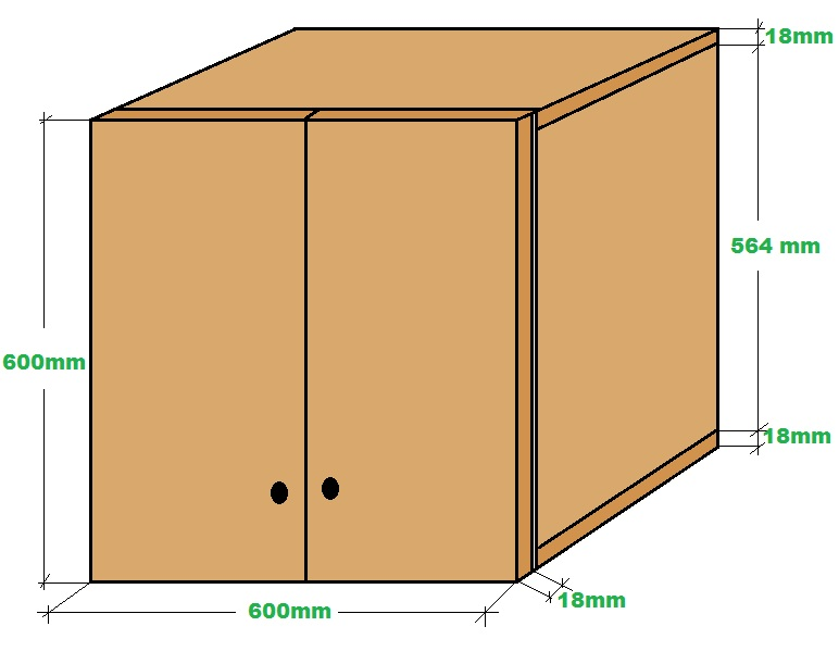 Muebles de melamina 1 h galo usted mismo ideas y - Medidas de los muebles de cocina ...
