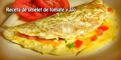 Recetas de desayunos,