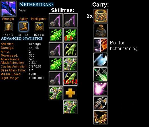 Netherdrake - Viper Item Build | Skill Build | Tips - DotA ...