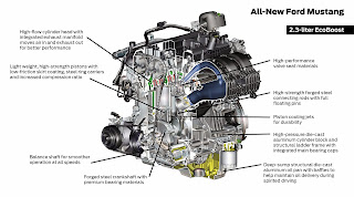 2015 Ford Mustang EcoBoost engine.