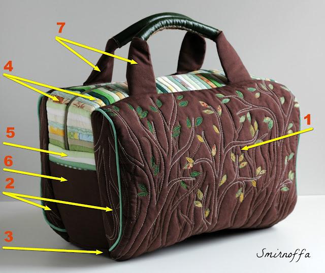 Сшить сумку саквояж своими руками мастер класс 41
