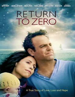 Ver Return to Zero (2014) Online Gratis