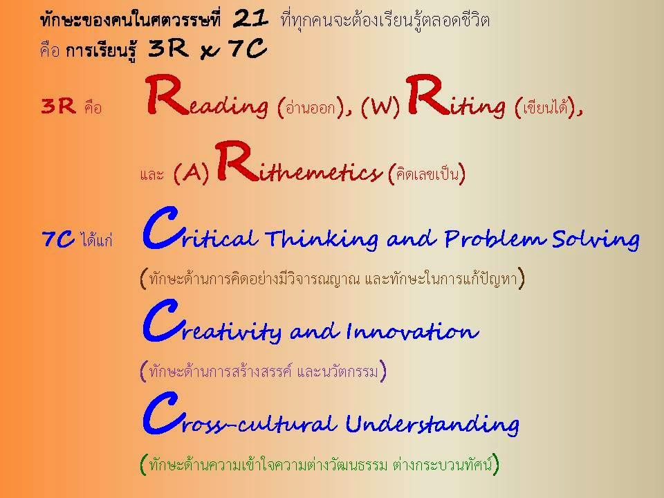 3R 7C ทักษะที่ต้องเรียนรู้ตลอดชีวิต