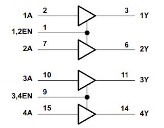 Ponte H com a L293