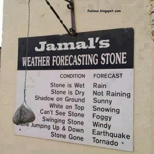 Weather Forecast like never before