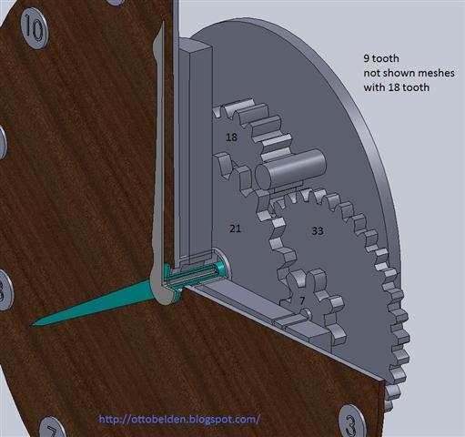 Going's on of Otto's Pastimes: Gear Runout and my Wood Clock