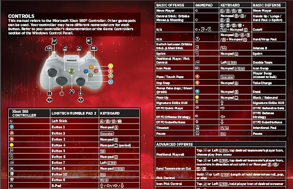 NBA 2k13 Official Control Manual Download