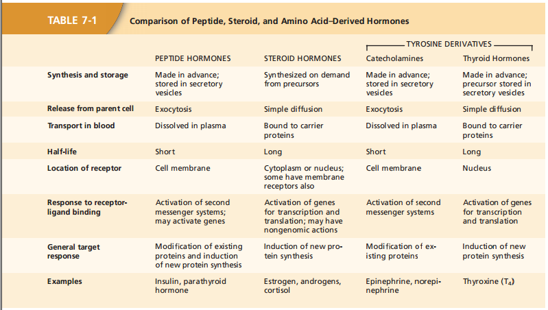 androgenic steroids types