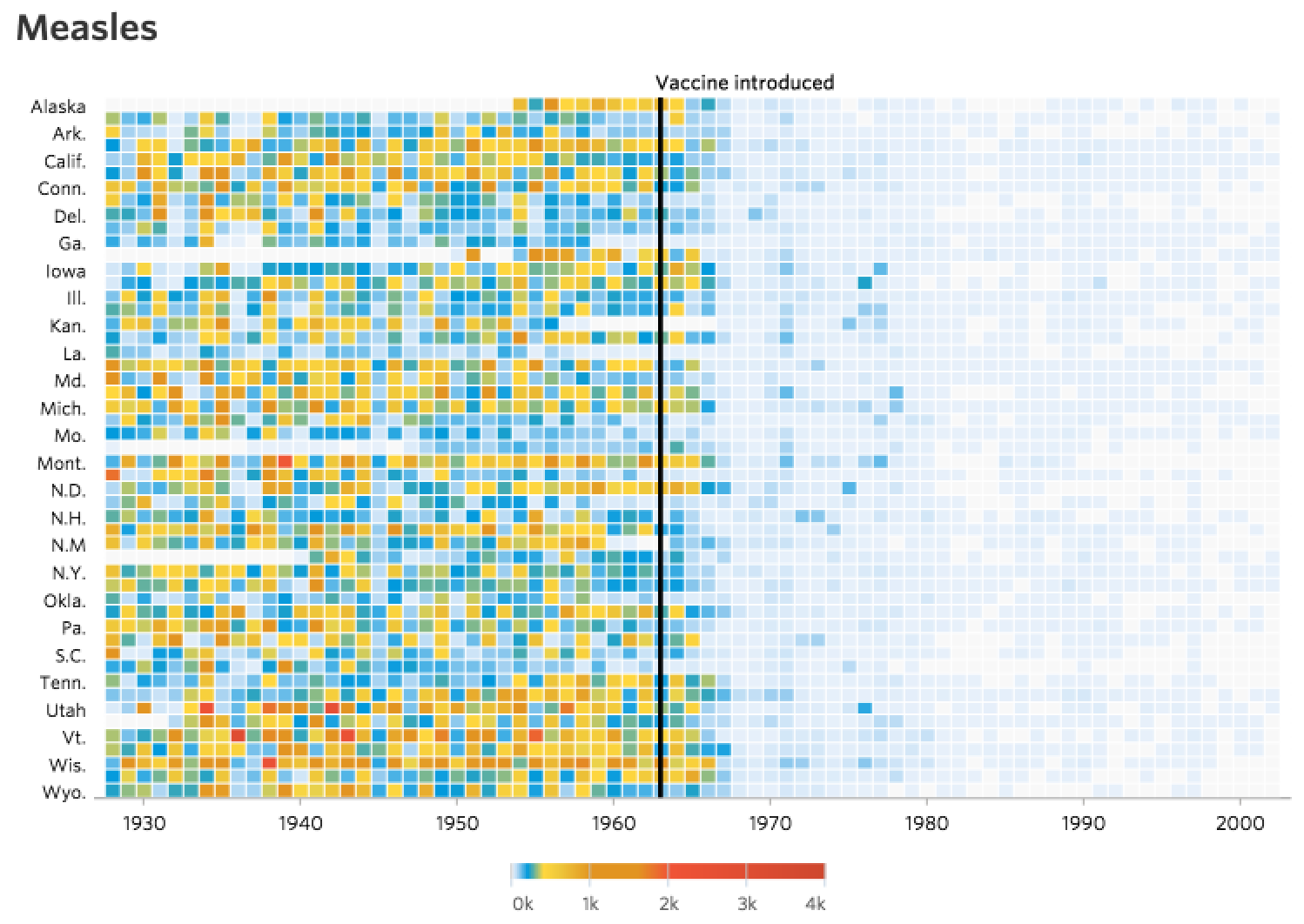 Two great visualizations by The Wall Street Journal