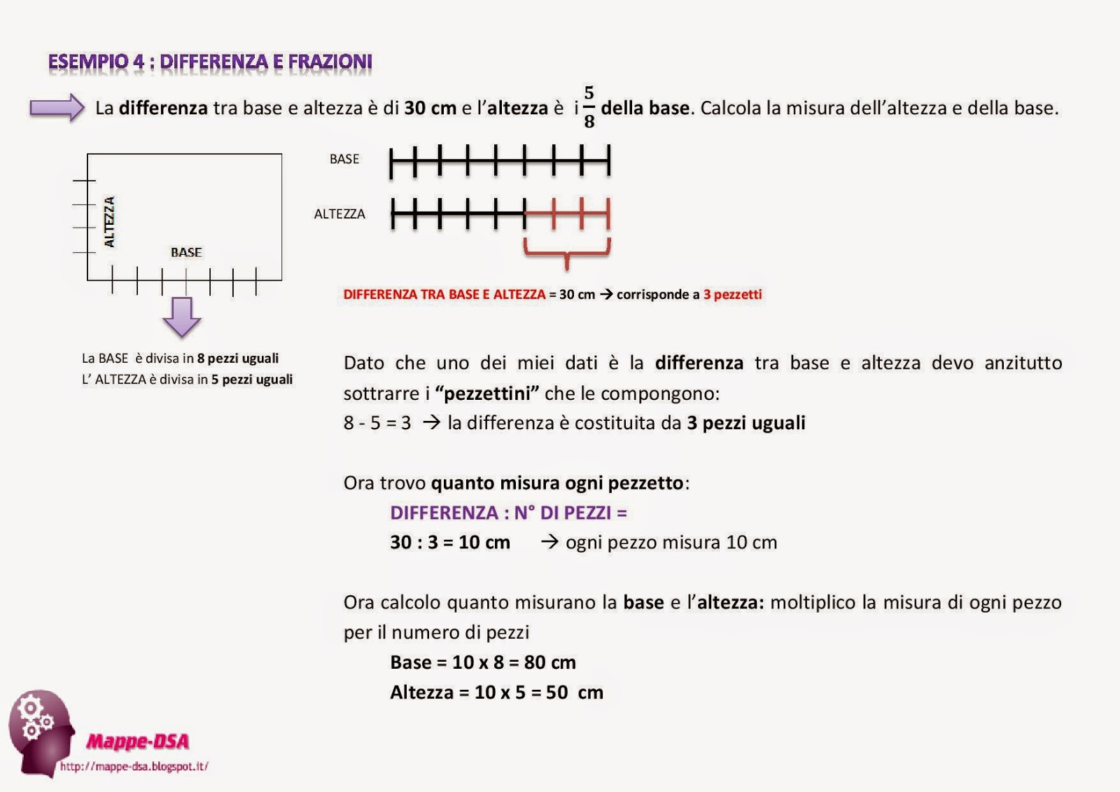 mappadsa dsa dislessia mappa schema discalculia problemi geometria frazioni