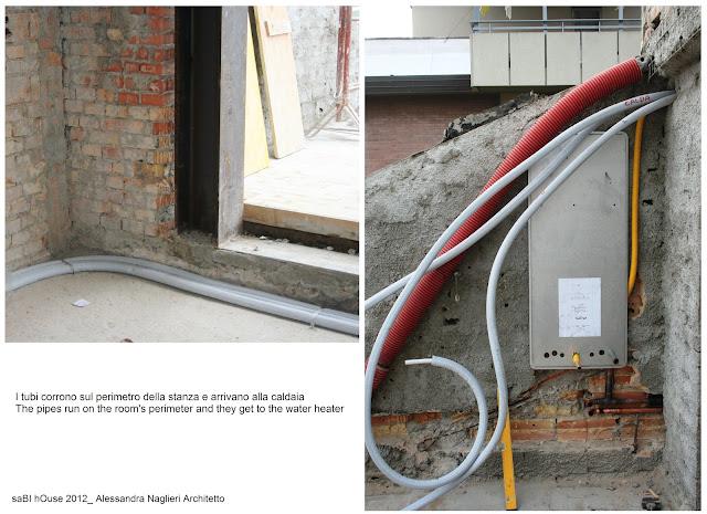 impianto idrico-sanitario sanitation system
