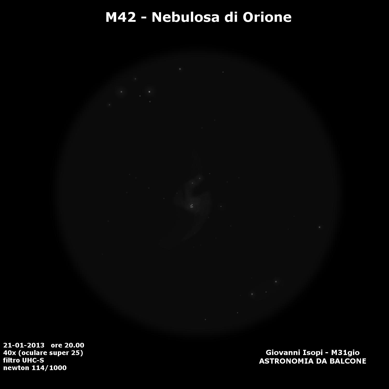 Astronomia Da Balcone Quando I Lampioni Non Funzionano
