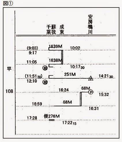 http://www.doro-chiba.org/nikkan_dc/n2014_07_12/n7779.htm