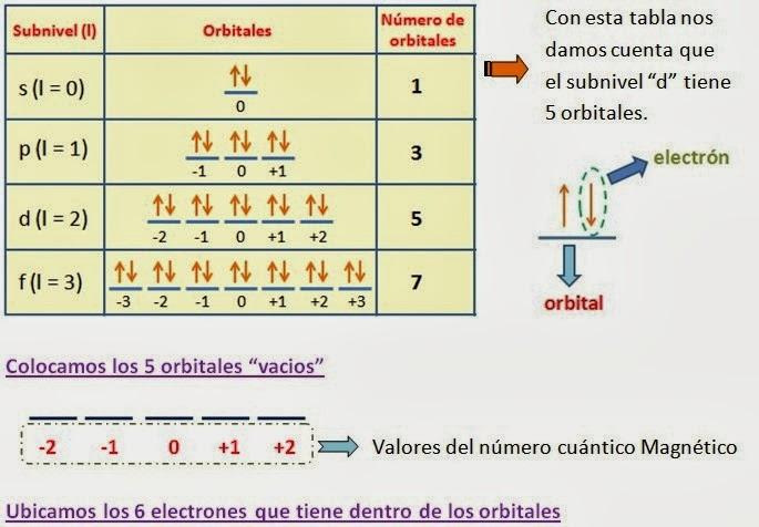 Fsica y qumica 3 y 4 de eso ahora haz t los siguientes ejercicios urtaz Gallery