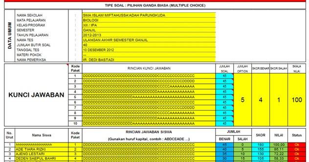 Aplikasi Pemeriksaan Lju Multi Paket Berbasis Excel Biologi Sma Islam Miftahussa Adah