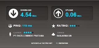 Free SSH Gratis 24 September 2013 Port 22, 143, 109 & 443