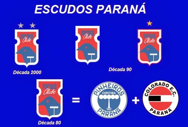 Escudos Paraná