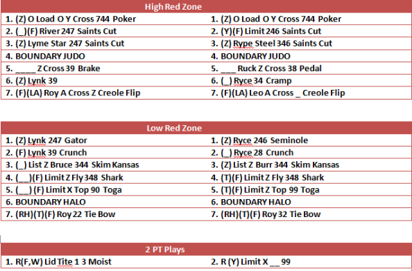 oregon spread offense playbook pdf