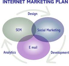 Online Marketing Strategy Plan