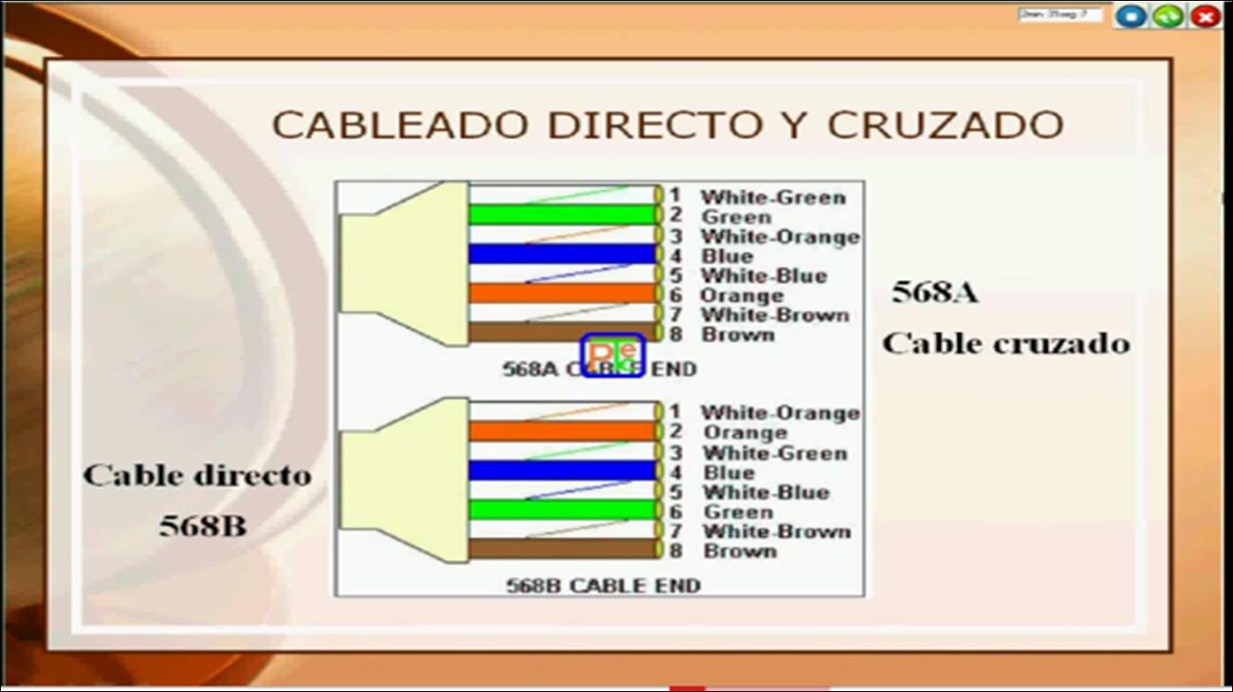 Cables Cruzados Cable De Red Para Conectar Dos Ordenadores En El Que ...