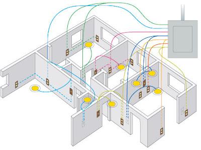 funciones y partes principales del panel de distribuci n el ctrico faradayos. Black Bedroom Furniture Sets. Home Design Ideas