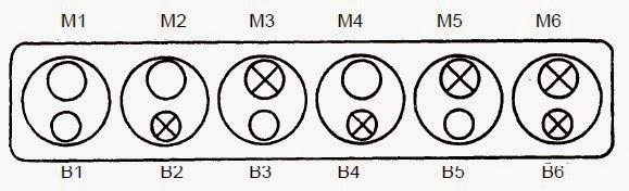 Katup Motor 6 Silinder