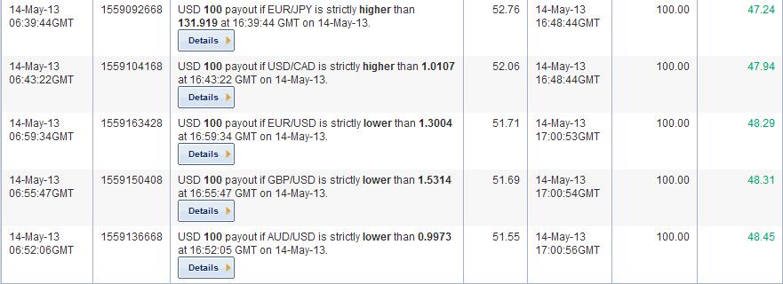 Online broker stock options