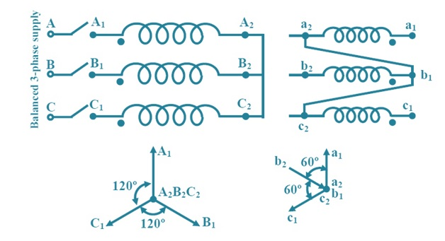 Vector group of 3 phase transformer electrical concepts it can be seen from the figure that the angle between the primary side phase voltage and secondary phase voltage is zero and the transformer is star delta ccuart Image collections