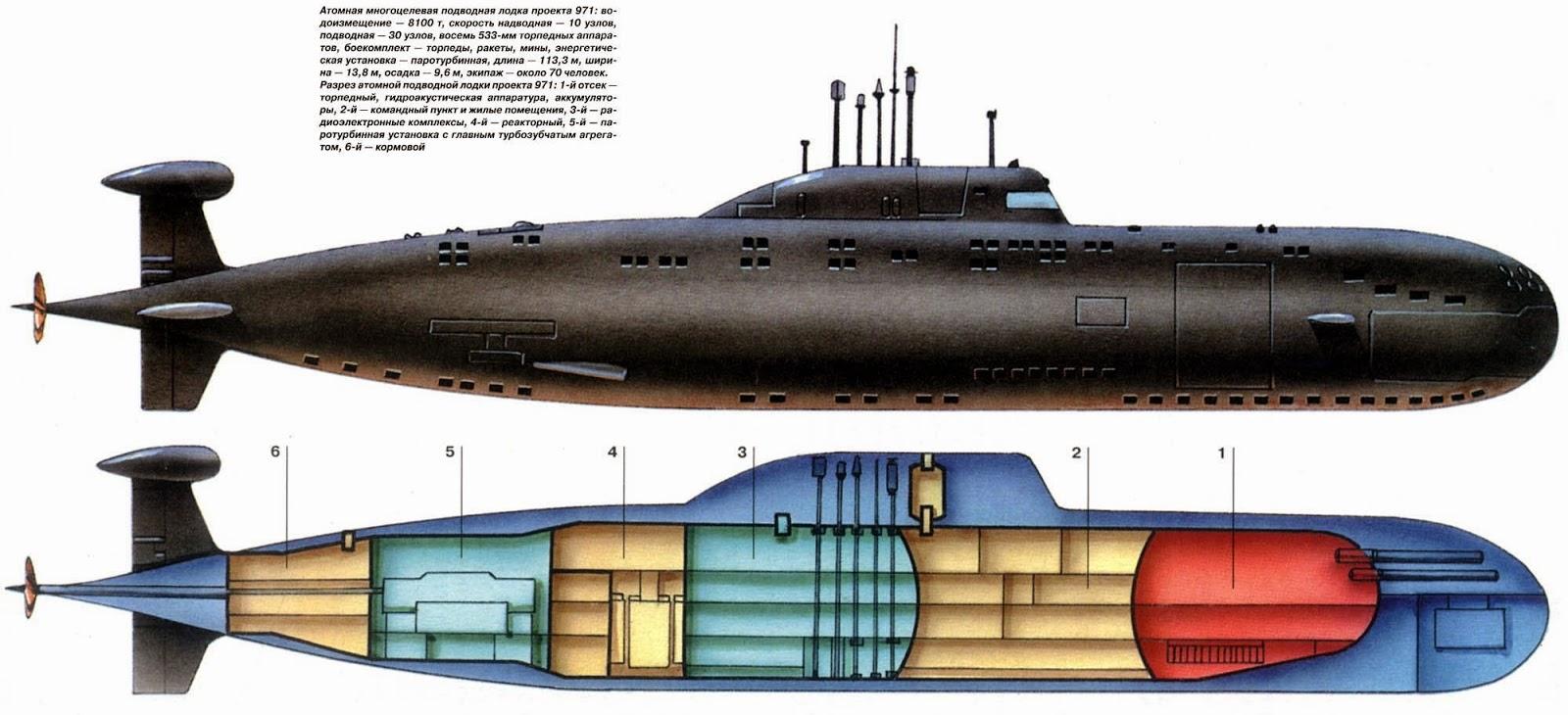 подводные лодки бесплатно в хорошем качестве