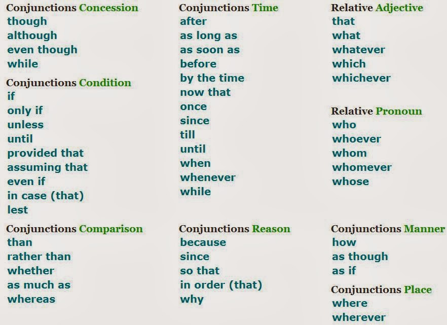 useful conjunctions for essays Essay writing connectors and useful expressions 1 connectors what are connectors connectors (also called conjunctions) are words or expressions which we use to.