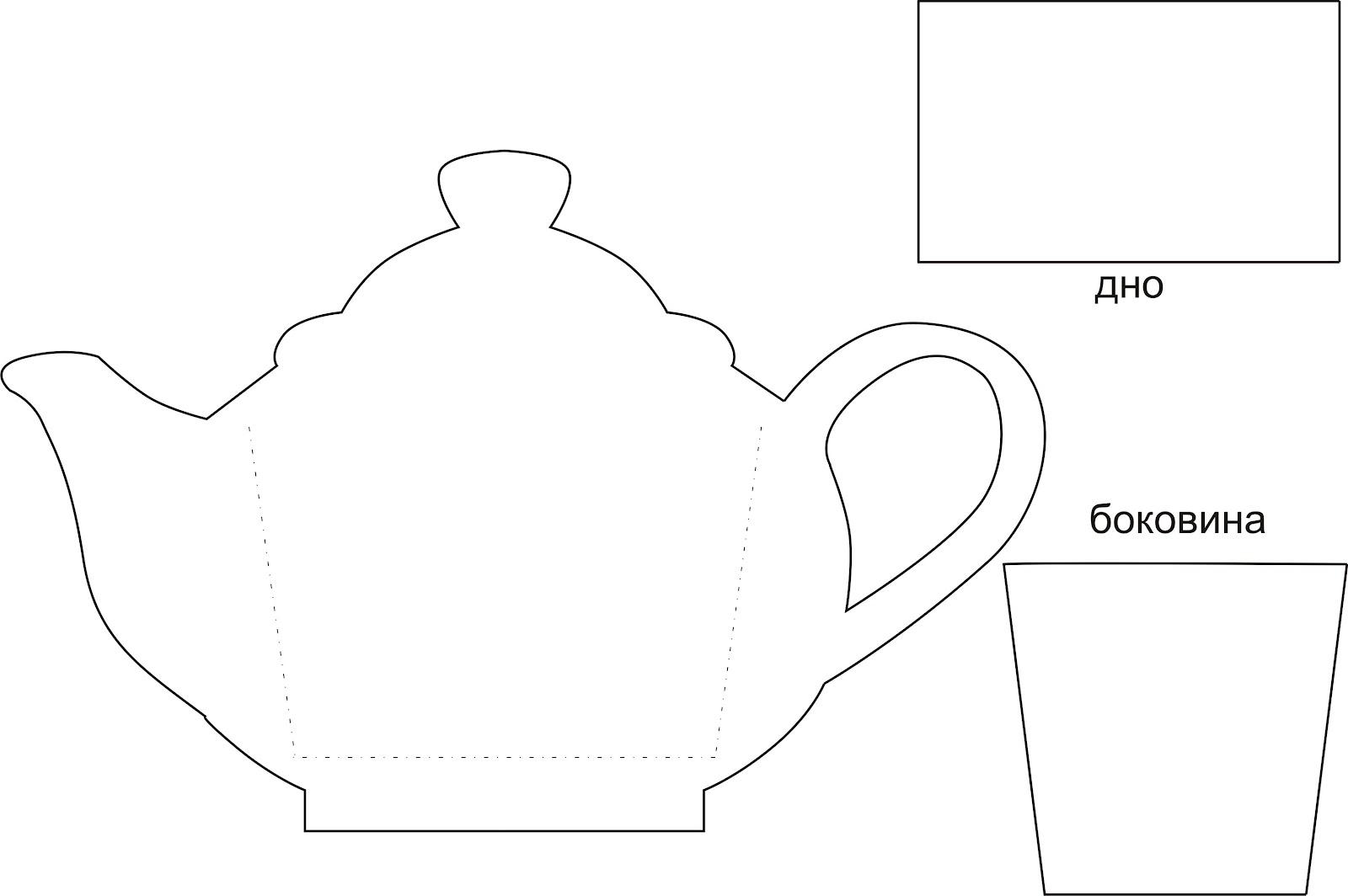 Чайник для чая в пакетиках своими руками