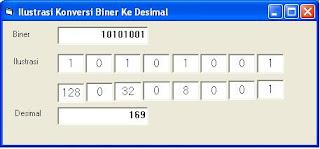 Simulasi Konversi Biner Ke Desimal Menggunakan Visual Basic