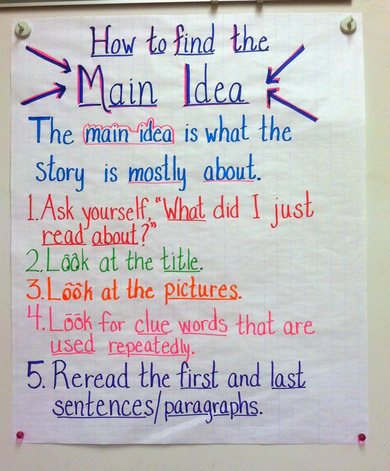 Main Idea. Main Idea Jeopardy Fifth Grade. View Original . [Updated on ...