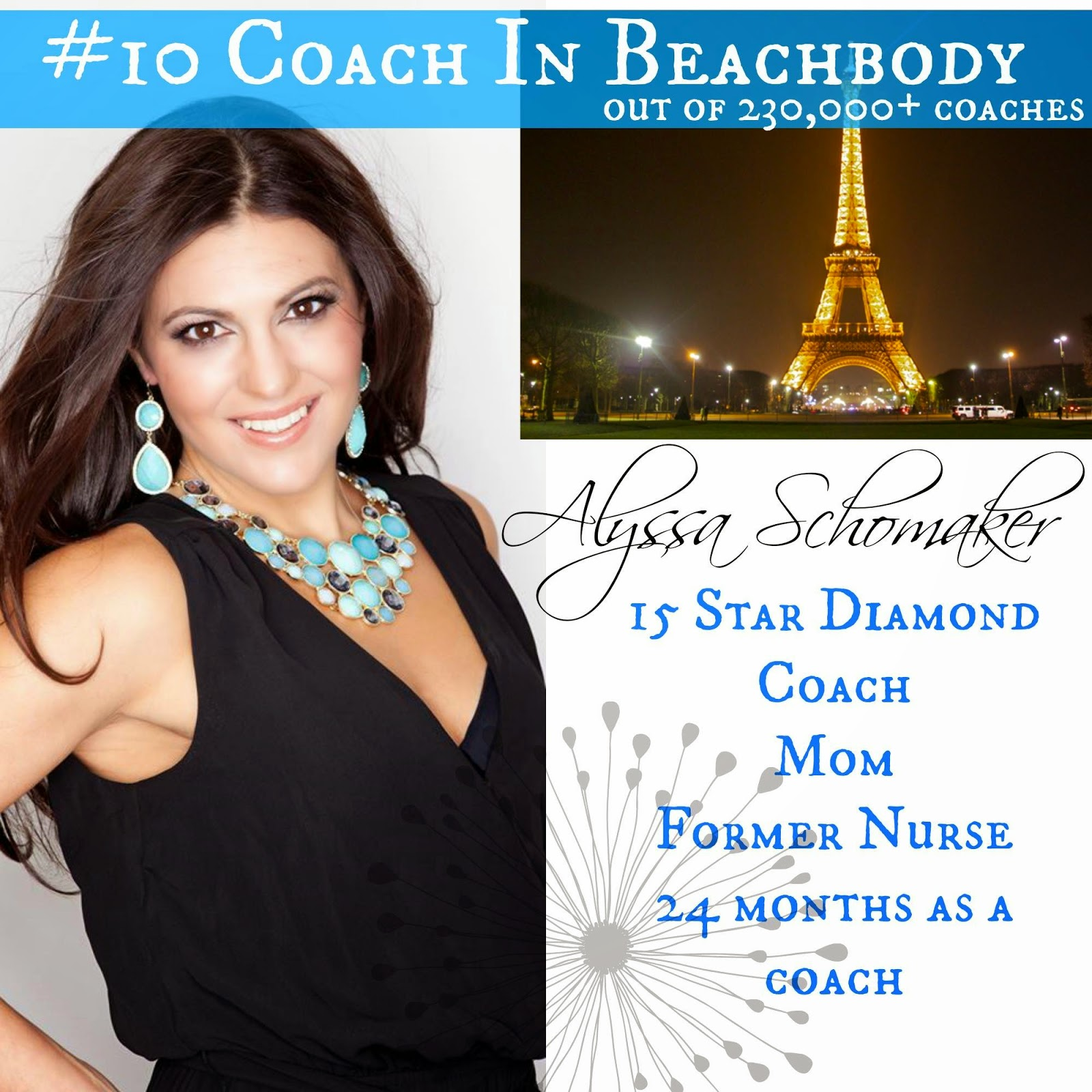 A Fit Nurse 2014 Top 10 Team Beachbody coach