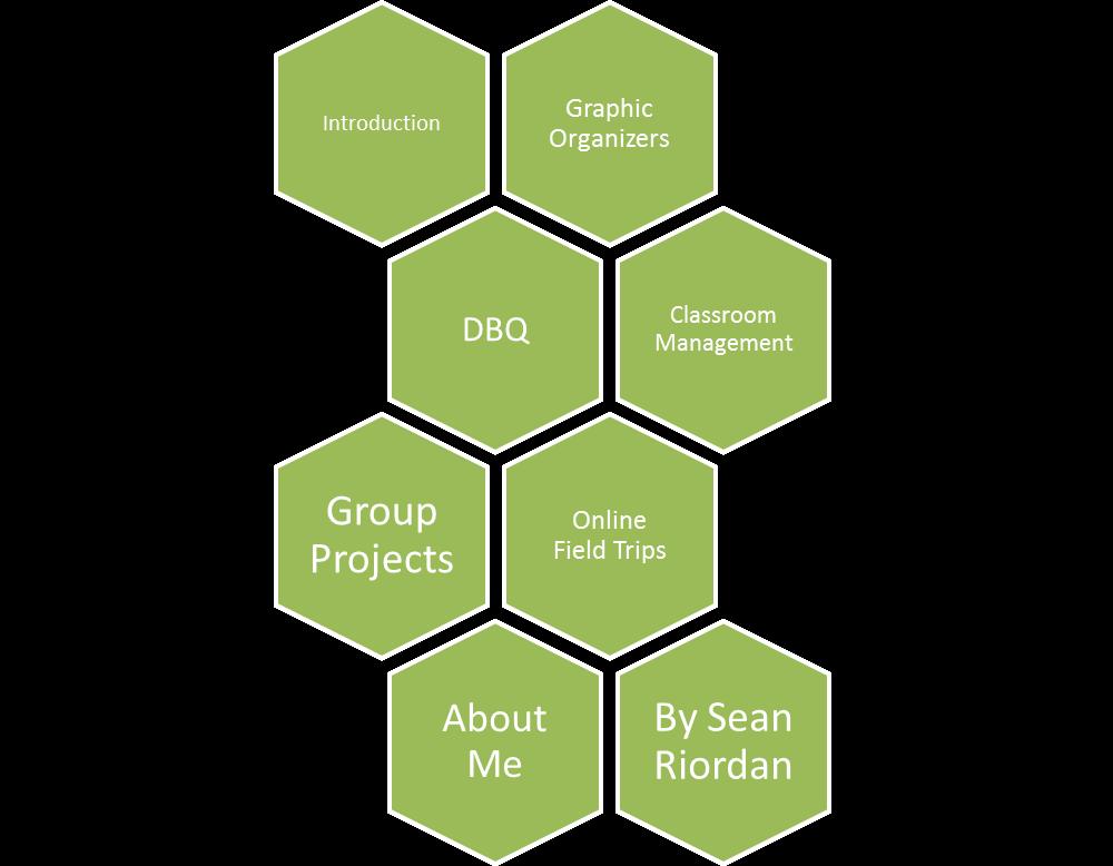 Best Practices   Site Flow Chart