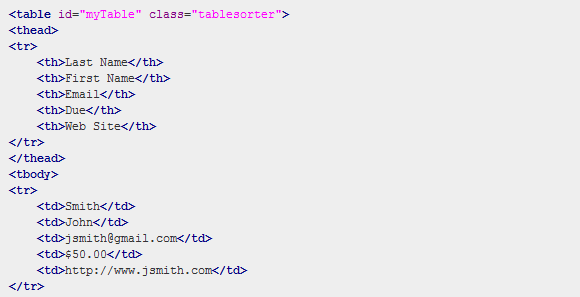 jquery.tablesorter.pager.js example
