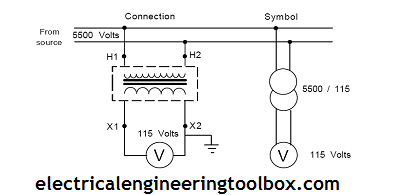 showing post media for symbol for potential transformer instrument transformers basic operating png 409x195 symbol for potential transformer