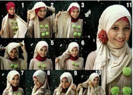 Gambar Cara Memakai Hijab Yang Benar