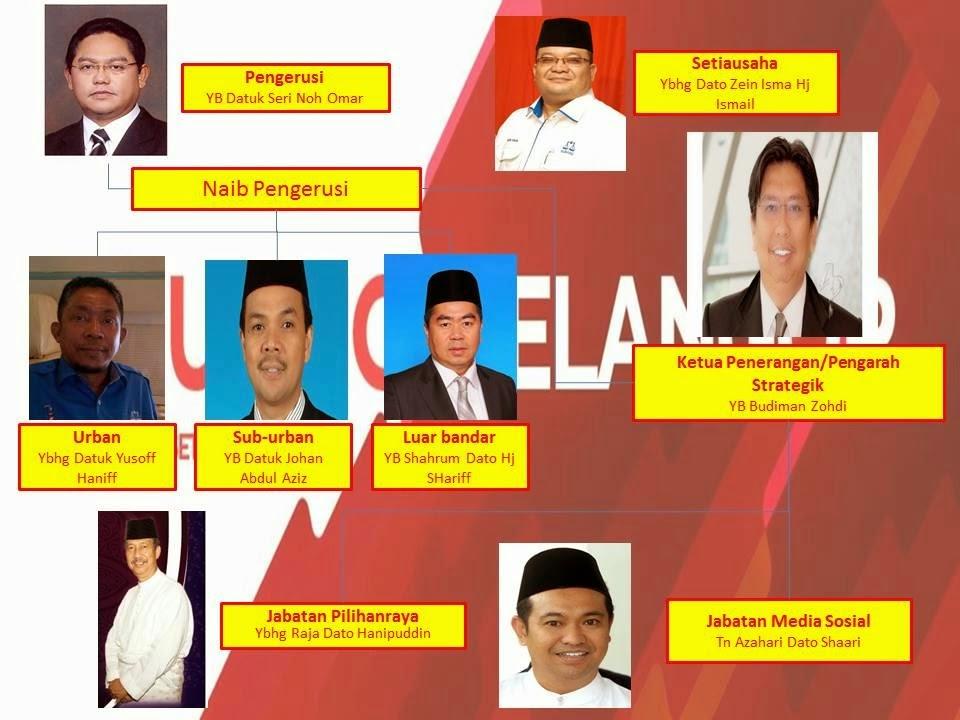 Panas Kenapa UMNO Selangor Perlu Dirombak NajibRazak nohomar DSNO