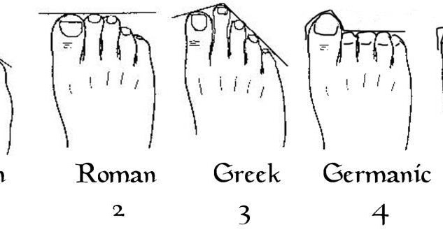 how to tell if a toe is fractured