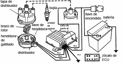 encendido sistema electrico