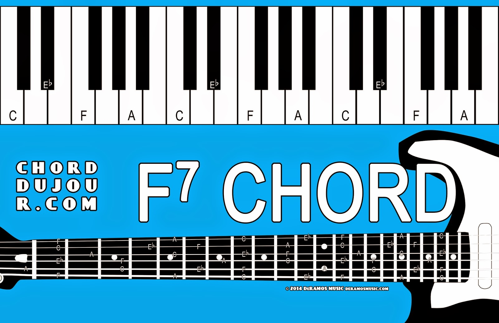E Flat Diminished Triad Chord du Jour: Diction...