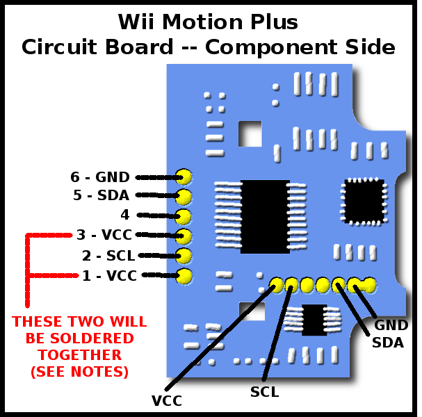 allangee s first quadcopter introduction pin connections on the wii motion plus i couldn t get a clear photo so i made the diagram below it s shown the component side of the motion plus